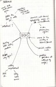 Life Stuff: ideas